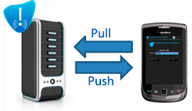 SCADA-Aware Mobile PushPull